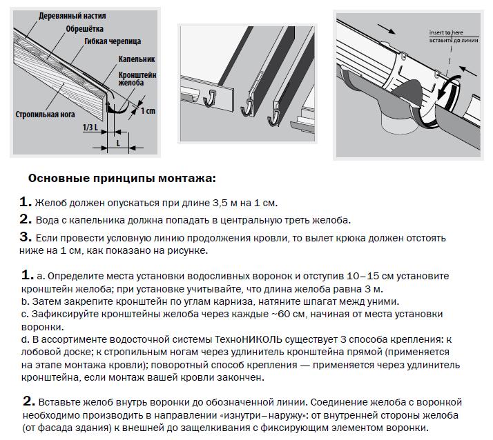 Схема монтажа Водостока Технониколь