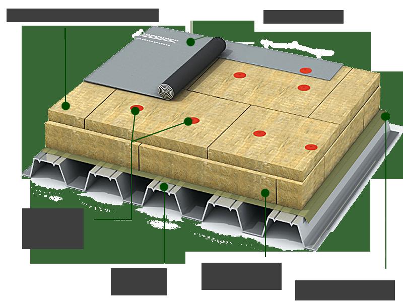 Пароизоляцию деревянный на класть стороной пол какой