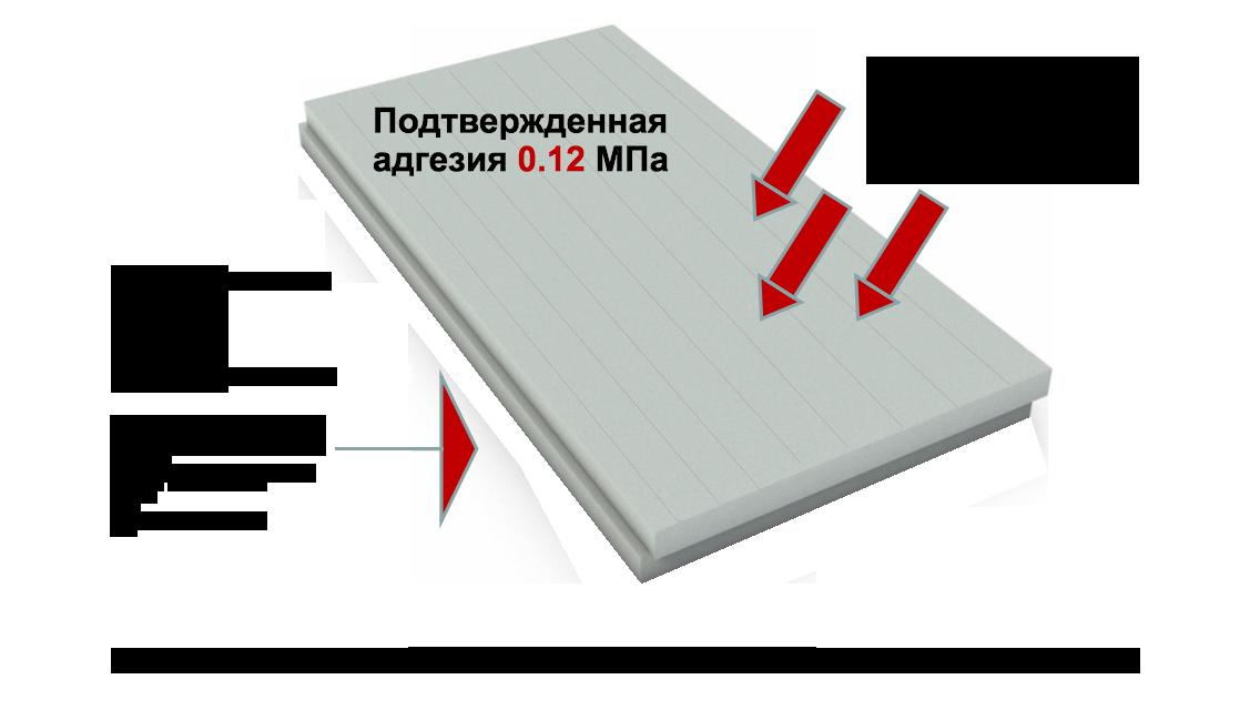 Красноярске в пароизоляция бани для