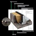 применение гидроизоляции для фундамента