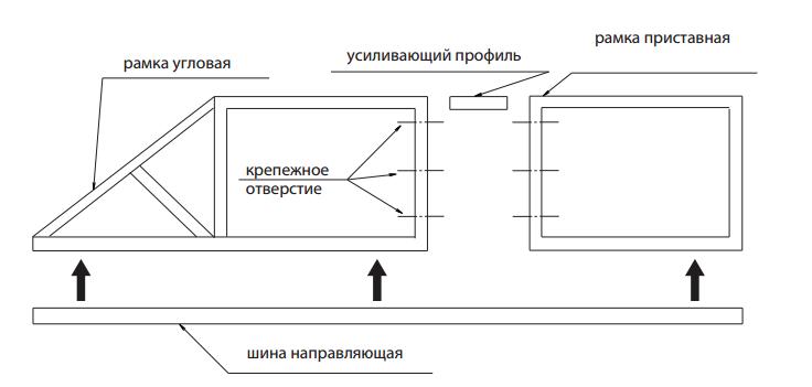 vorota_otkat_GL3